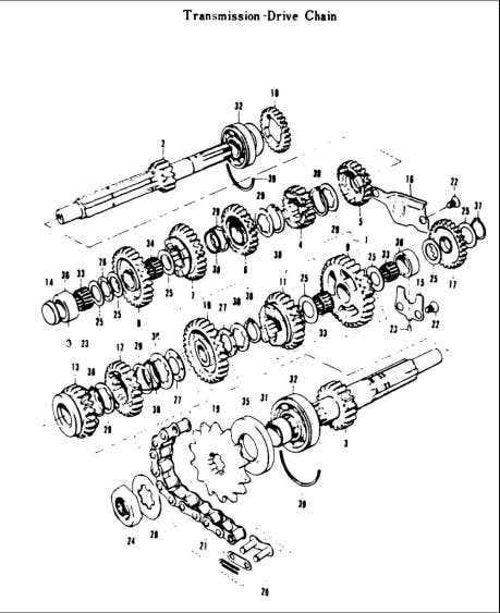 Motory > převodovka > GT , RM , GN , DR 200 , GZ 250